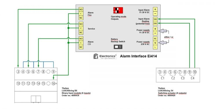 Wiring Diagram Ei414 To LUXORliving B6