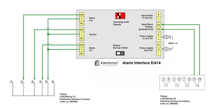 Wiring Diagram Ei414 To LUXORliving T4